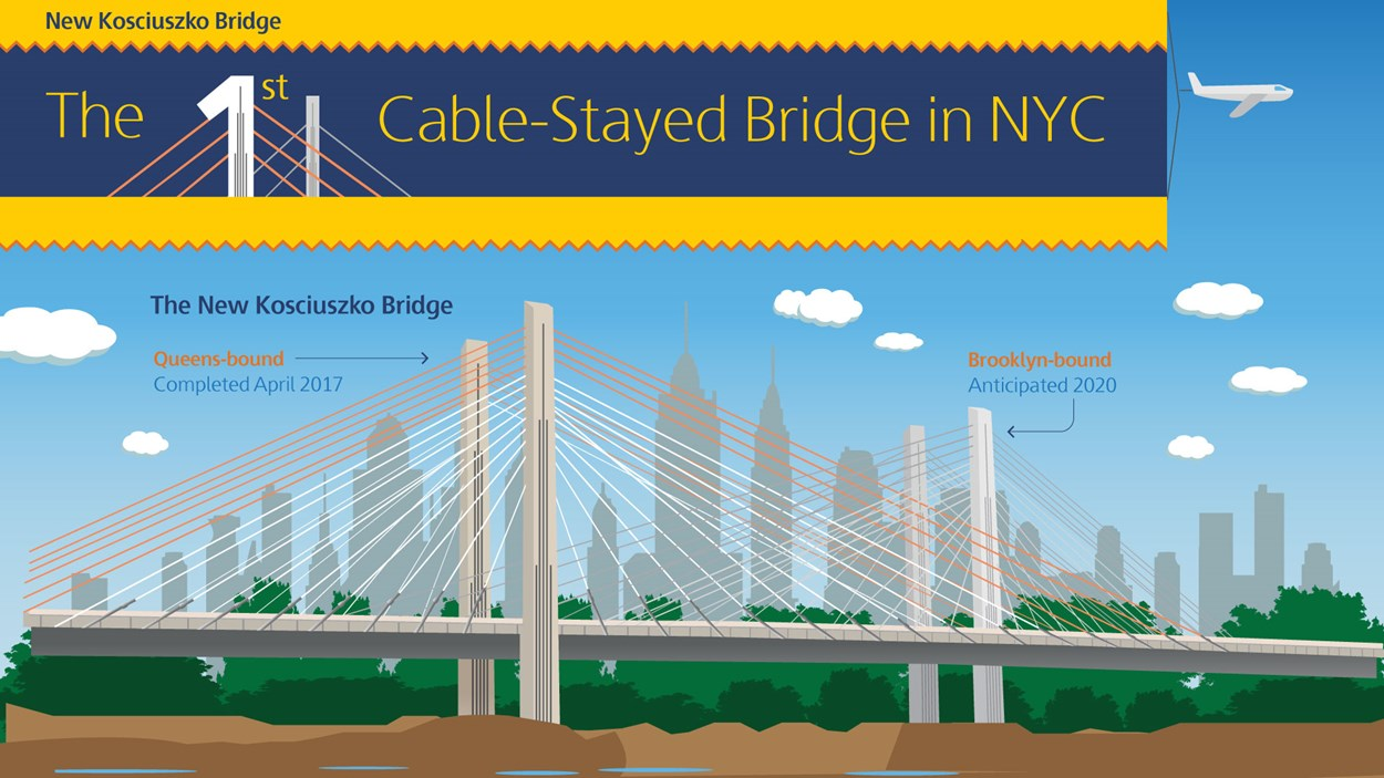 Kbridge-Infographic-Image
